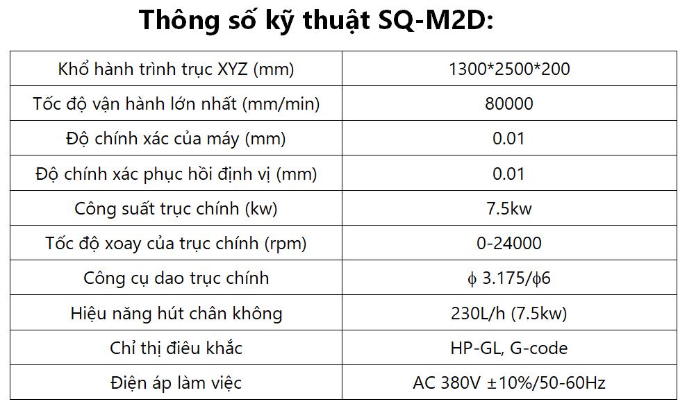 bang-thong-so-ky-thuat-SQ-M2D